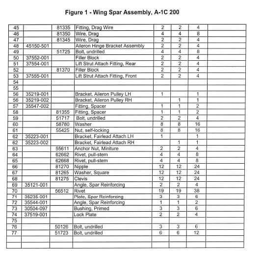 Aviat -A-1C-200 Husky Parts Catalog3