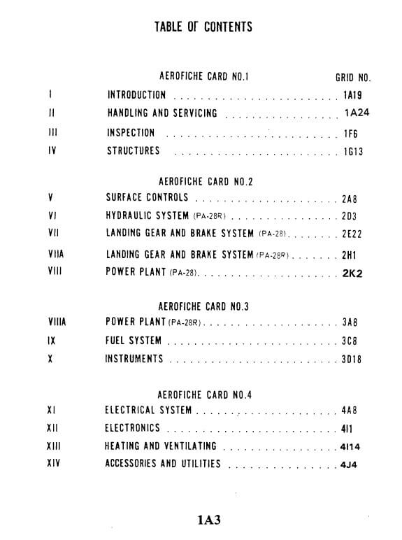 Piper Cherokee Service Manual PA-28, Part-753-586-2